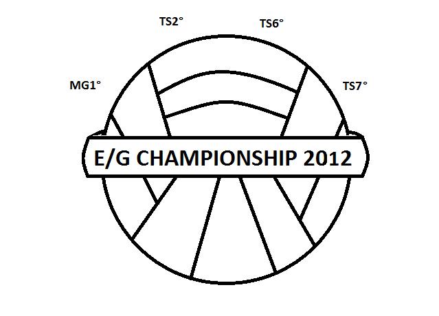egchampionship2012